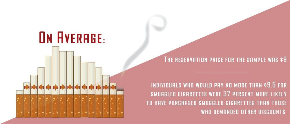 Cigarettes2.jpg