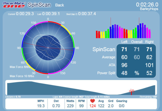 We use SpinScan technology to help you improve your peddling