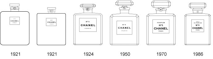 ThenComesColor_ChanelMacarons_Perfume_evolution.png