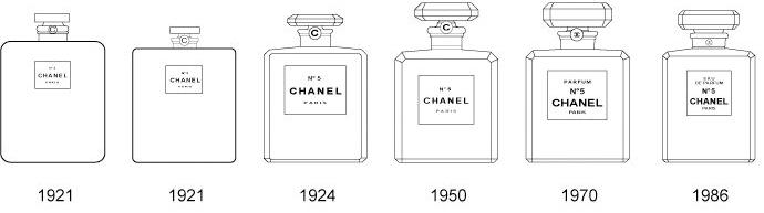 ThenComesColor_ChanelMacarons_Perfume_evolution.png