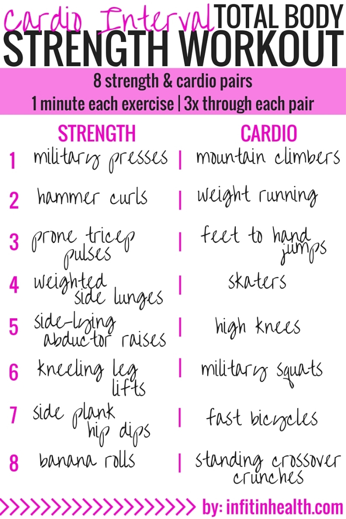 Cardio Interval Total Body Strength Workout Blogher
