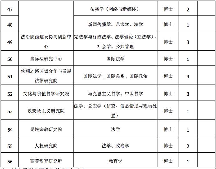 西安政法chart-3.png