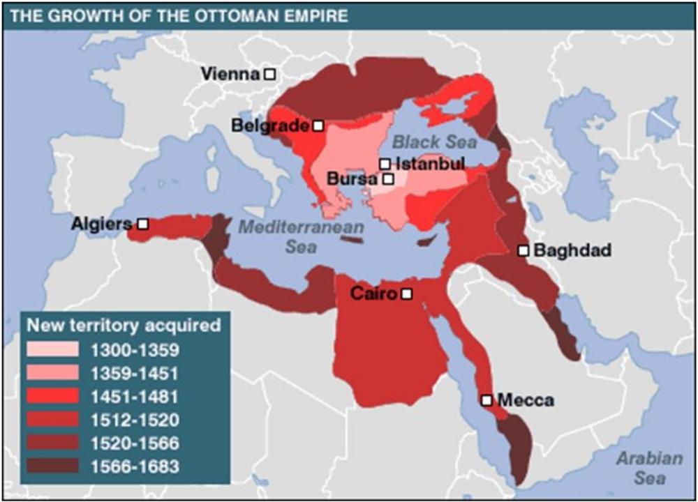 Ottoman Period Lost Islamic History The Last Great