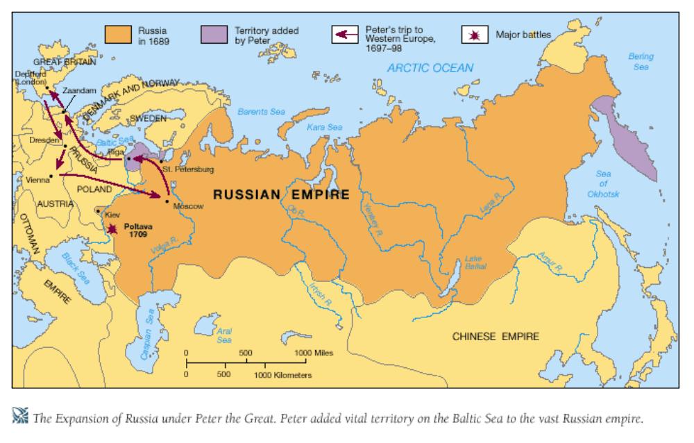 Russian Empire Freemanpedia
