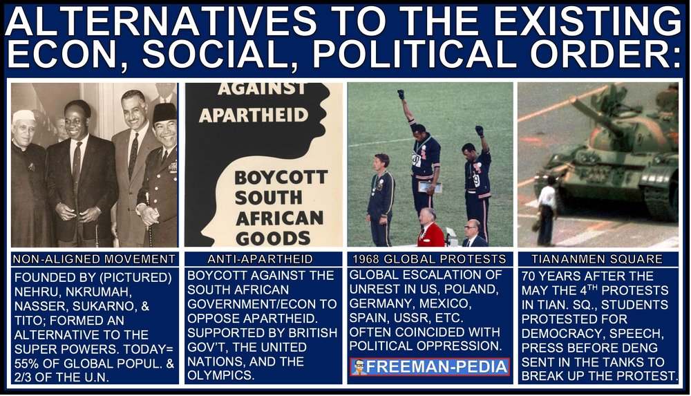 B. Groups and individuals, including the Non-Aligned Movement,  opposed and promoted alternatives (Anti-apartheid movement in South Africa, Participants in the Global uprisings of 1968, Tiananmen Square protesters that promoted democracy in China) to the existing economic, political, and social orders.