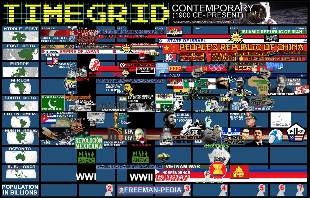 CONTEMPORARY TIMEGRID FREEMANPEDIA.jpeg
