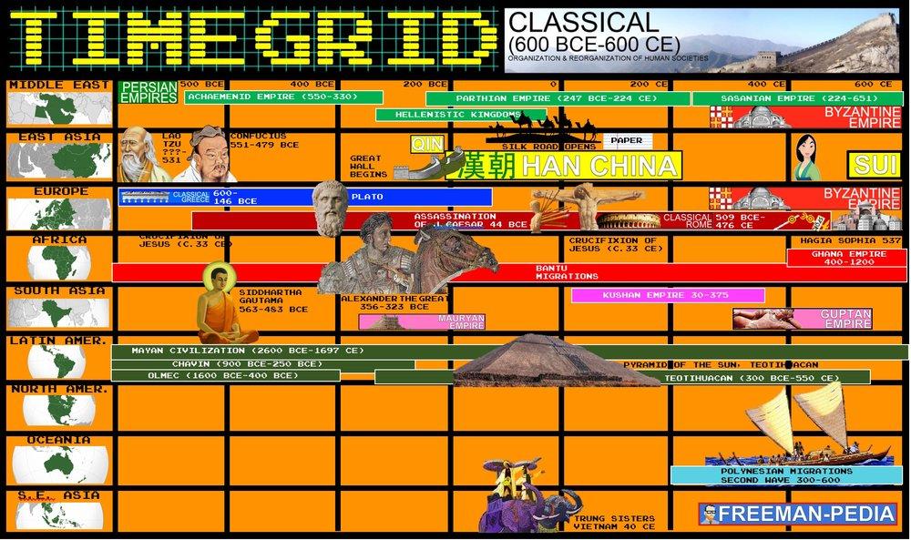 CLASSIC TIMEGRID.jpeg