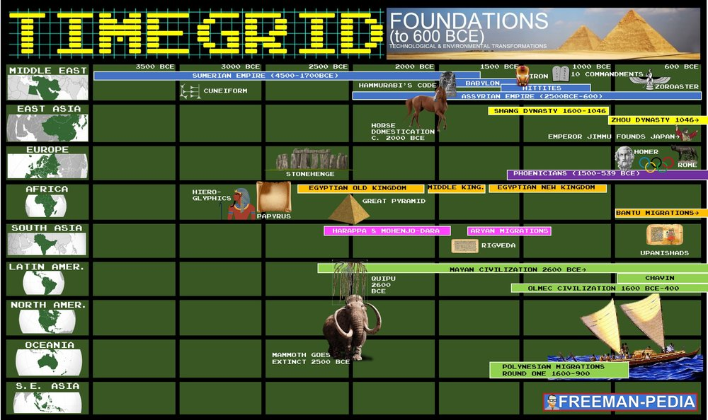 FOUNDATIONS TIME GRID.jpeg
