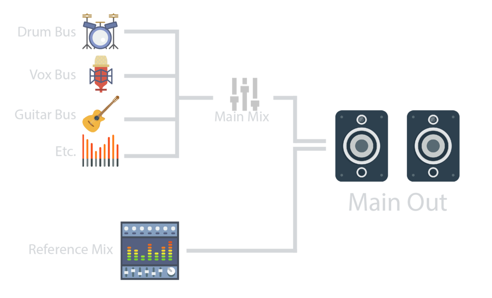 Signal Chain IMG.png