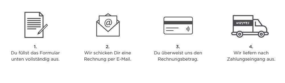 whytes_bestellen_in_vier_schritten.jpg