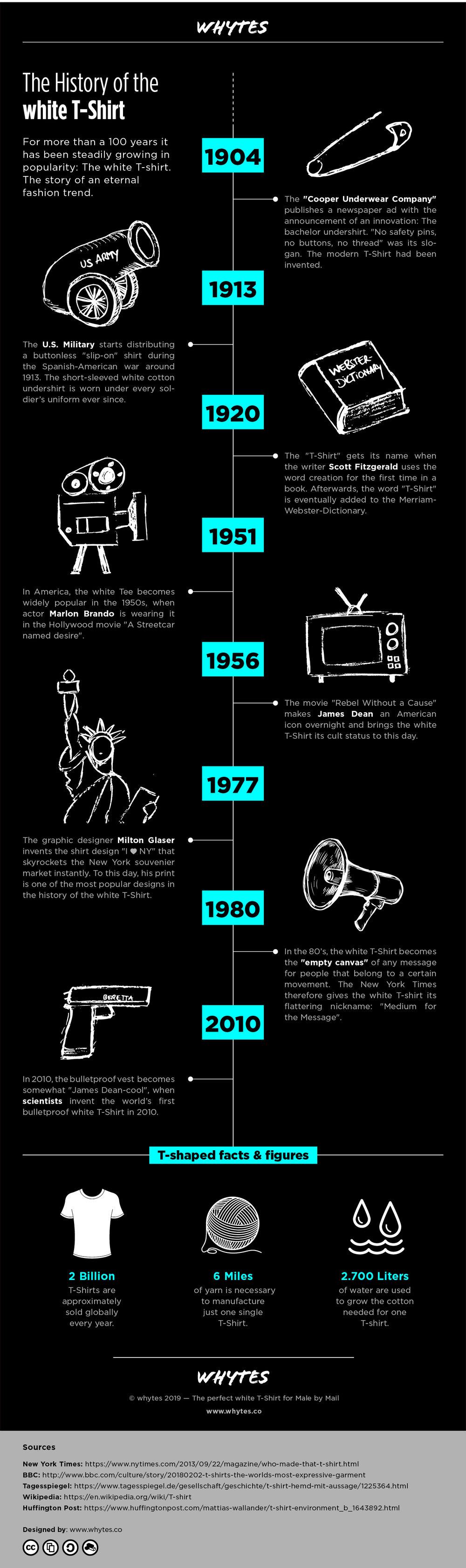 history-t-shirt-whytes.jpg