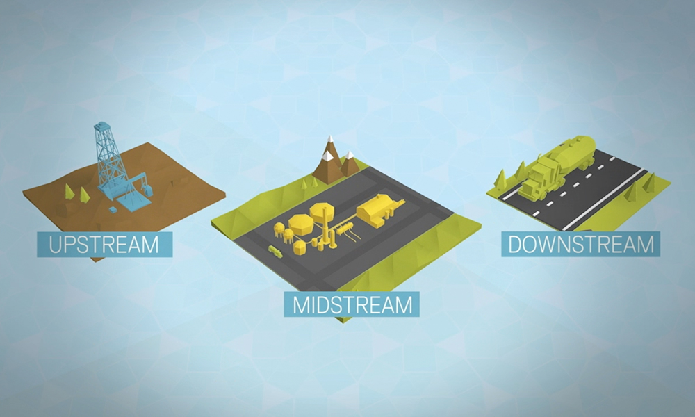 Midstream 101 Video Still