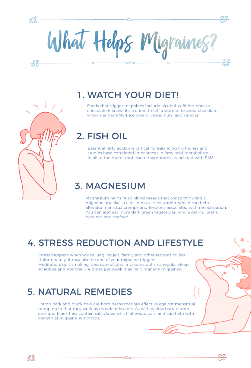 infograph-migraines.png