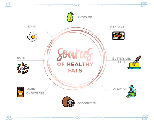 cold-or-flu-healthy-fats.png