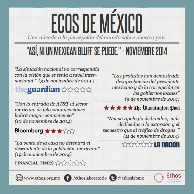 Ecos de México.png