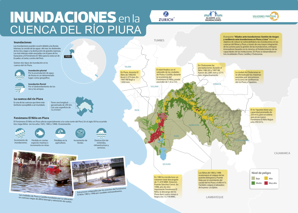 Practical-action-INUNDACIONES PIURA.png