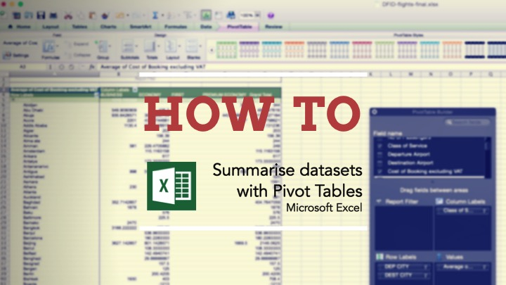how to summarise data with pivot tables in excel ttdatavis