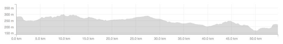 hamilton north ride profile
