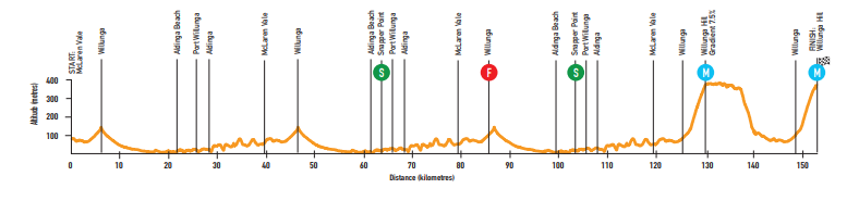 Stage 6 profile.PNG
