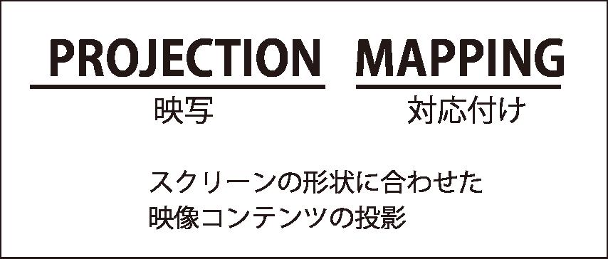 プロジェクションマッピング定義
