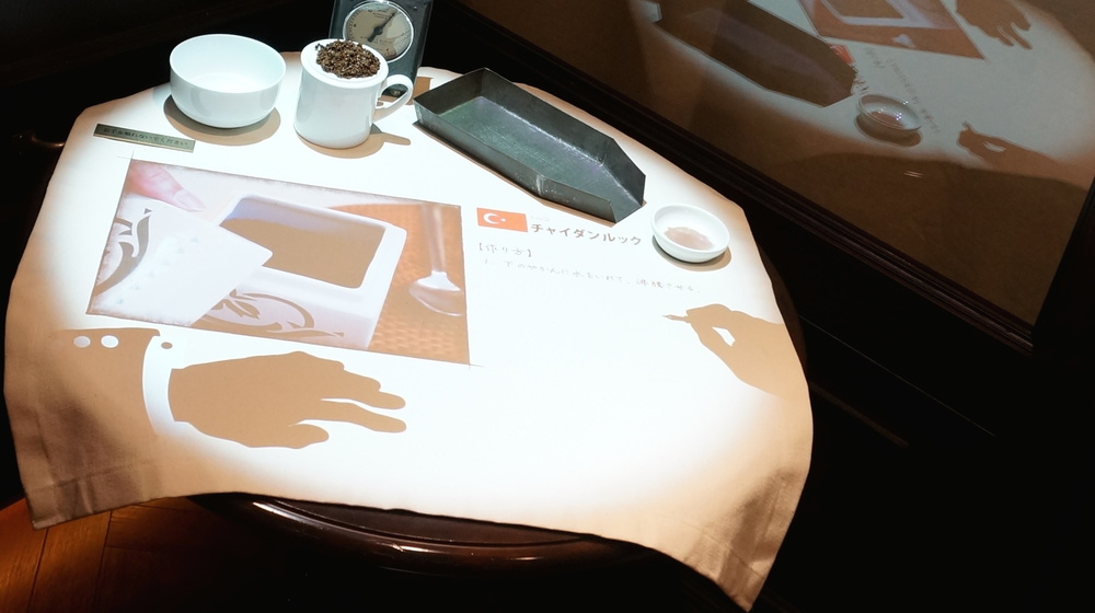 lipton_table