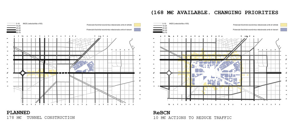 ReBcn_diagrama_mobilitat activitat_eng.jpg