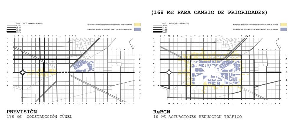 ReBcn_diagrama_mobilitat activitat_es.jpg