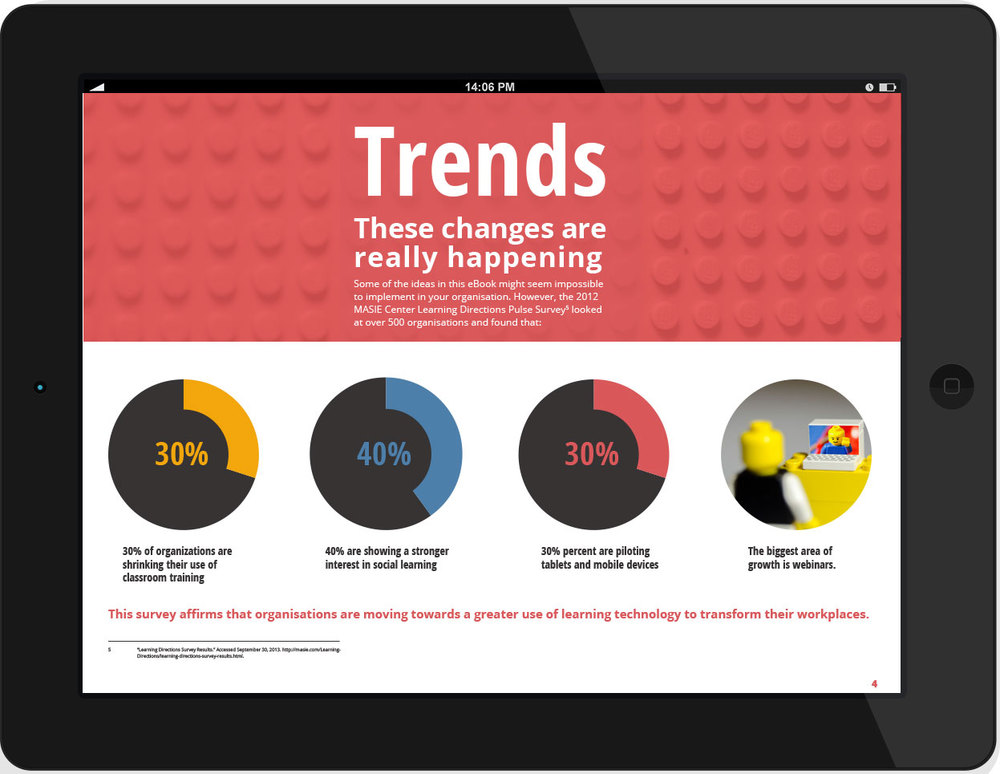 iPad mock up of Trends page