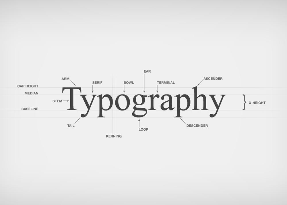 typography-1280x800.jpg