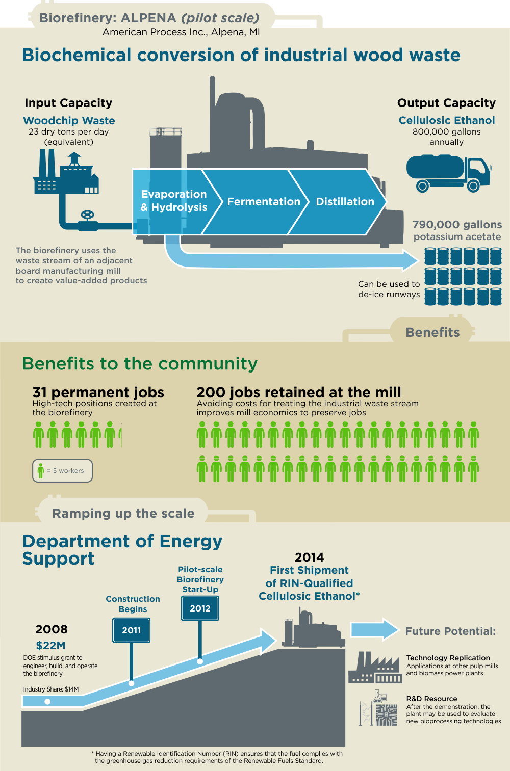 Abengoa Infographic-web_1000.png