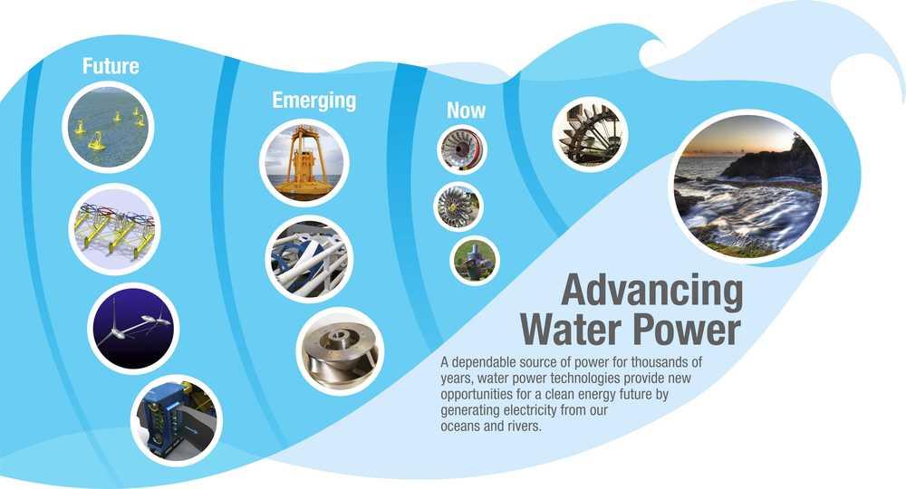 New water panel 2.jpg