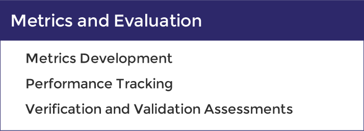 Metrics and Evaluation