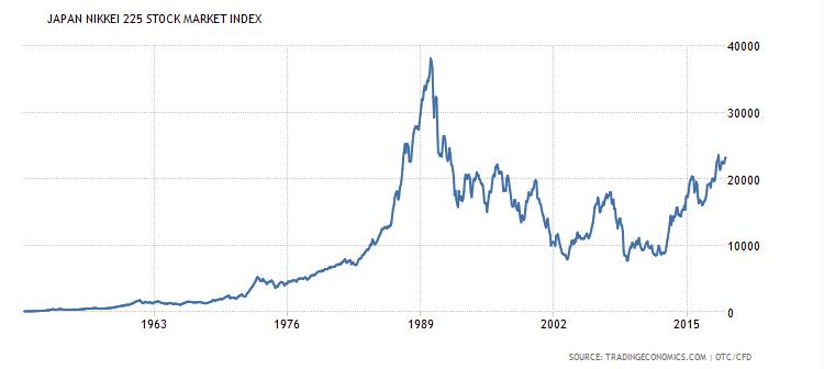 Japan Stock Market.jpg