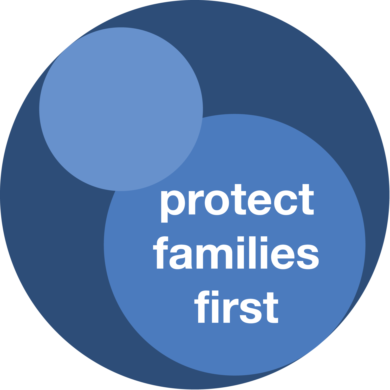Protect Families First