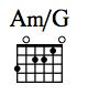 Am/G Chord