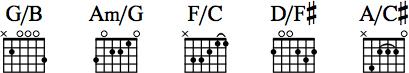 Common Slash Open Chords
