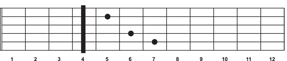 how to know your using the correct changing chords