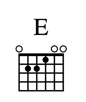 Open E Chord