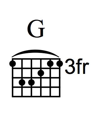 G Barre Chord