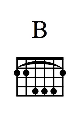 B barre chord