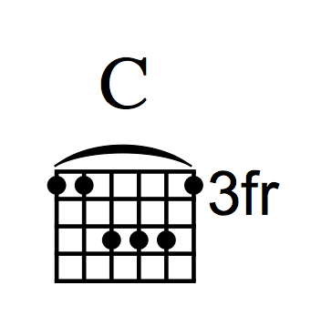 C barre chord - 5th string root