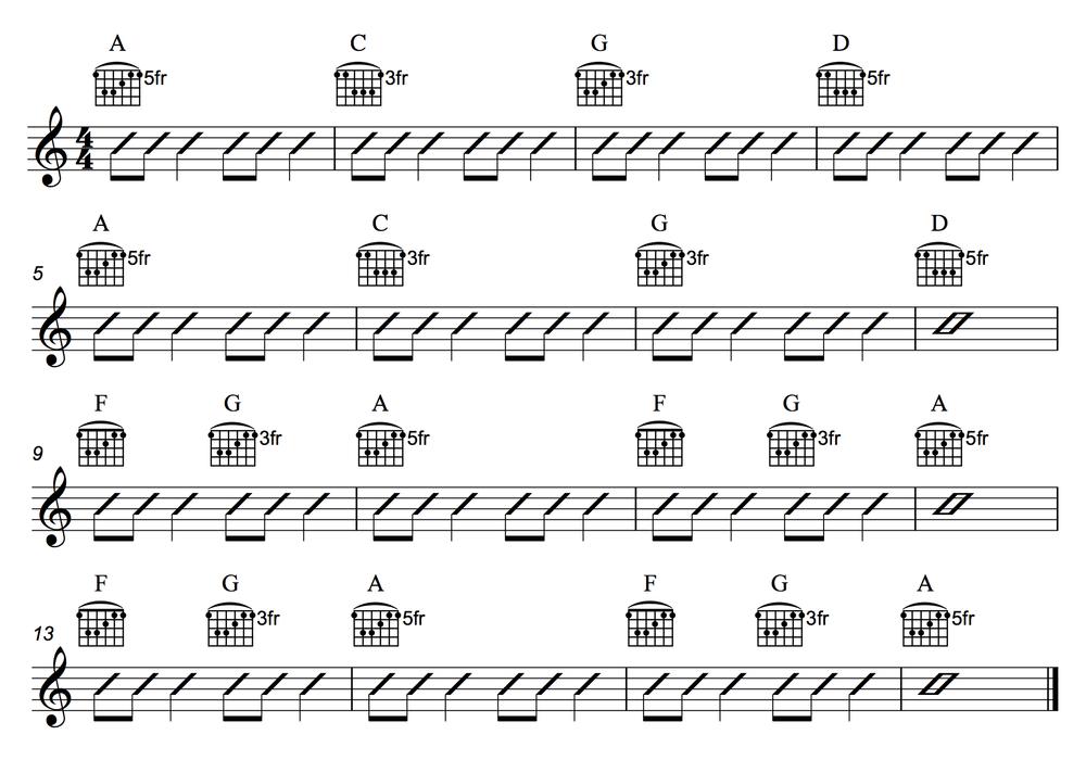 Barre Chords 2 Mark Starlin