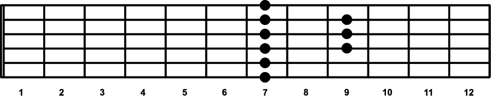 E Major Barre Chord