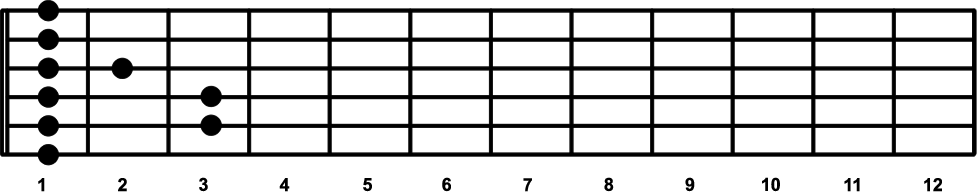 F Major Barre Chord