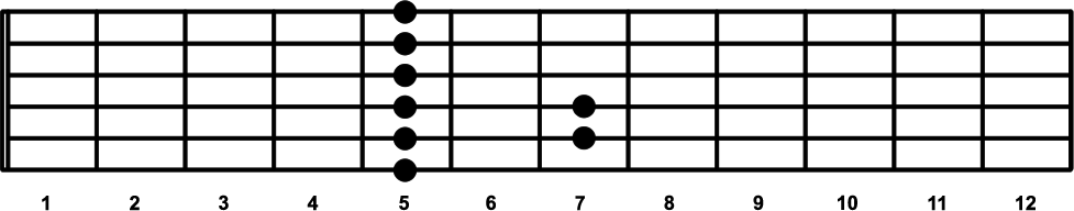 A Minor Barre Chord