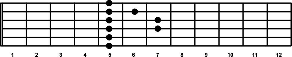 D Minor Barre Chord