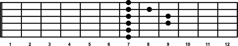 Numbering Chords In A Progression & Finding The 1 - 4 - 5 Trick ...