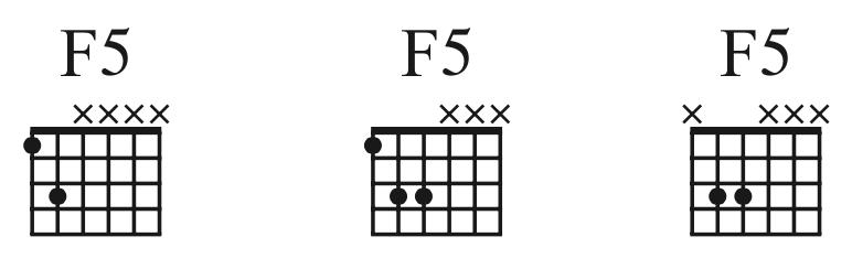 Three types of F power chords.