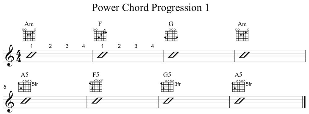 Power Chords — Mark Starlin