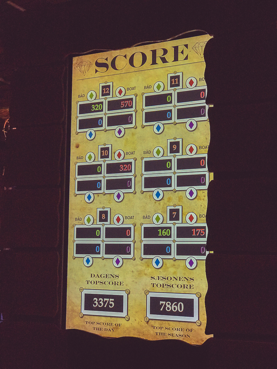 That high score belongs to me! And yes, we were the only ones on the ride.